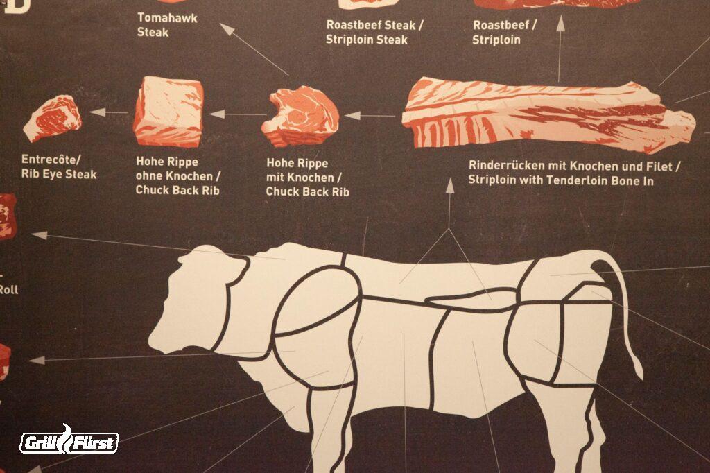 Das Ribeye Steak, auch Entrecôte genannt, stammt aus dem Rücken vom Rind.