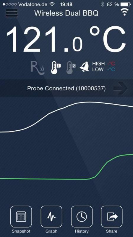 iCelsius wireless Single Probe Set