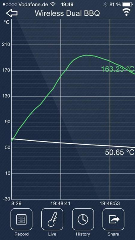 iCelsius wireless RH Connector (Luftfeuchtigkeit & Raumtemperatur)