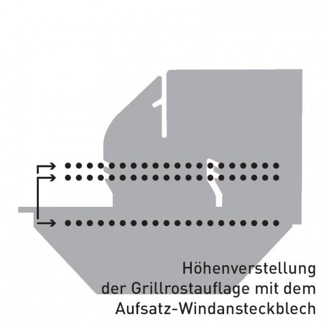 Thueros Zubehoer:  Windansteckblech T1, Tischgrill und Steckgrill