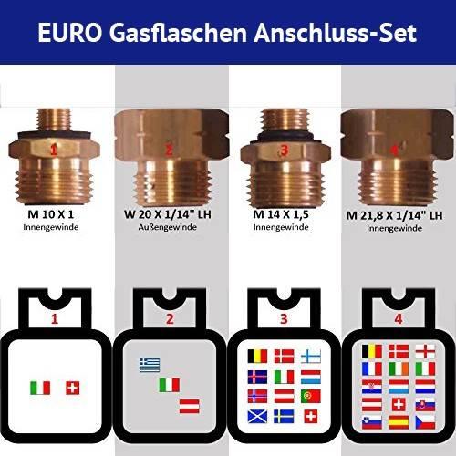 TGO EURO Reiseset Anschluss Set, Flasche